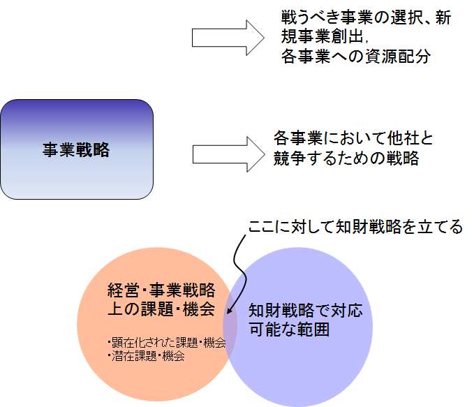 development-02