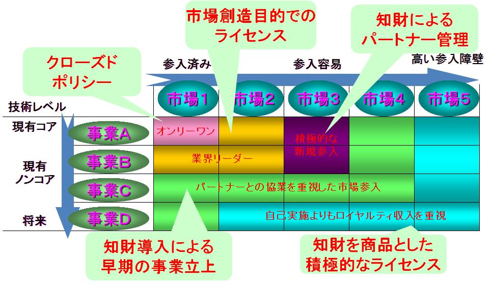 development-04